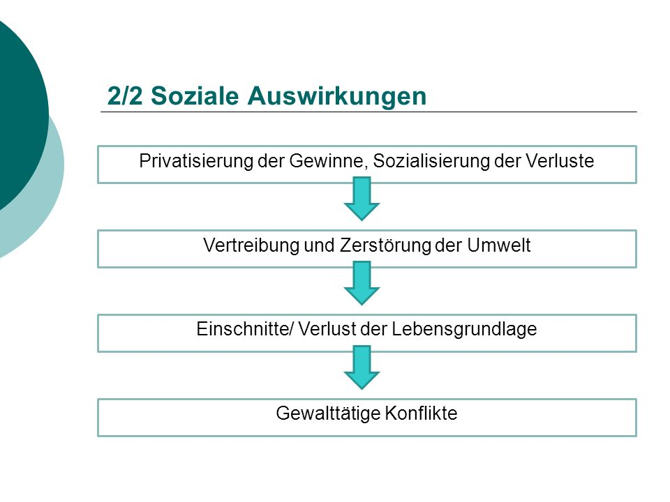 2/2 Soziale Auswirkungen