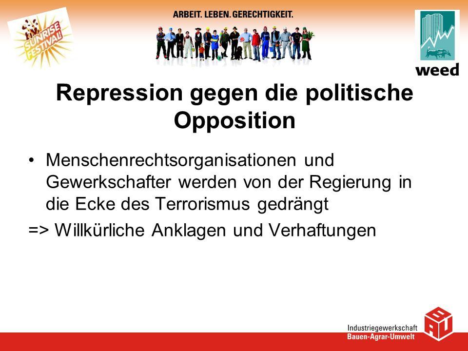 Repression gegen die politische Opposition