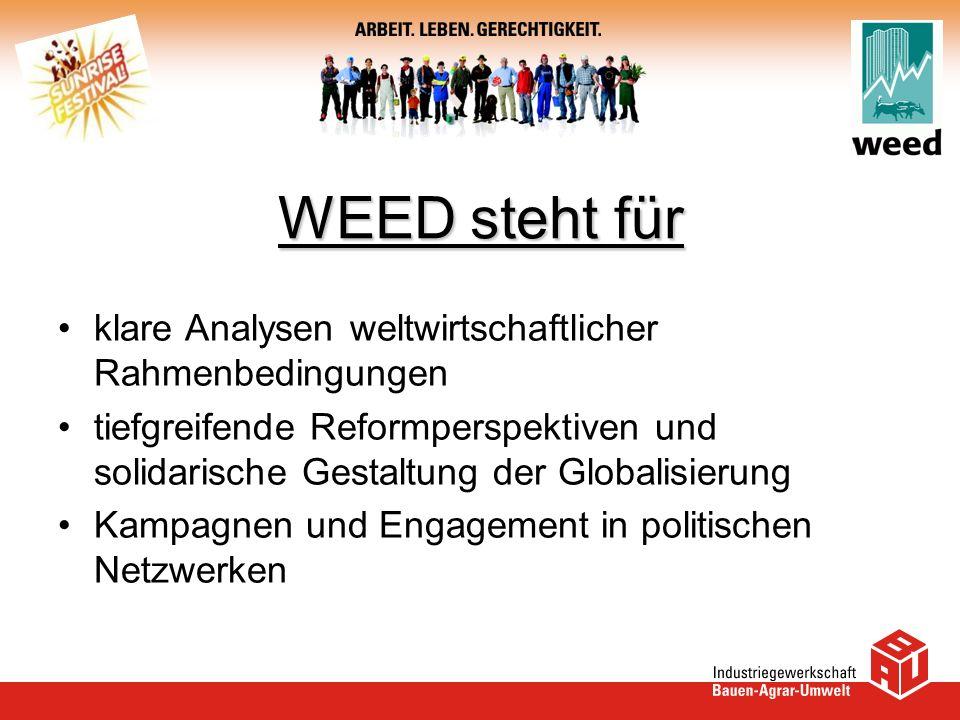 WEED steht für klare Analysen weltwirtschaftlicher Rahmenbedingungen