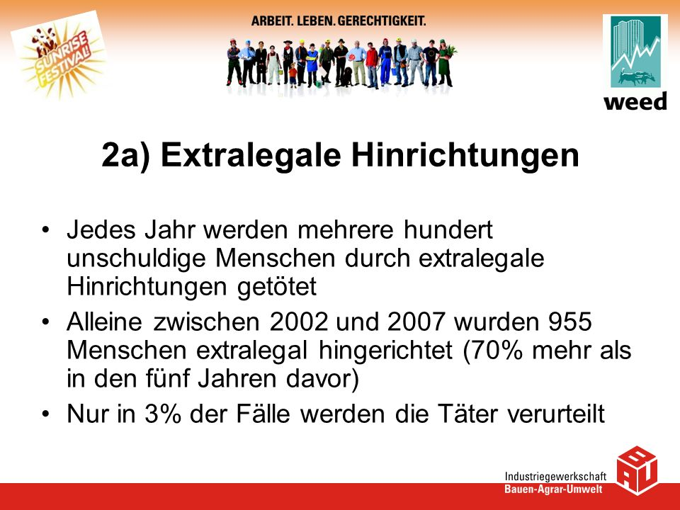 2a) Extralegale Hinrichtungen