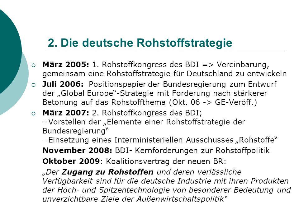 2. Die deutsche Rohstoffstrategie