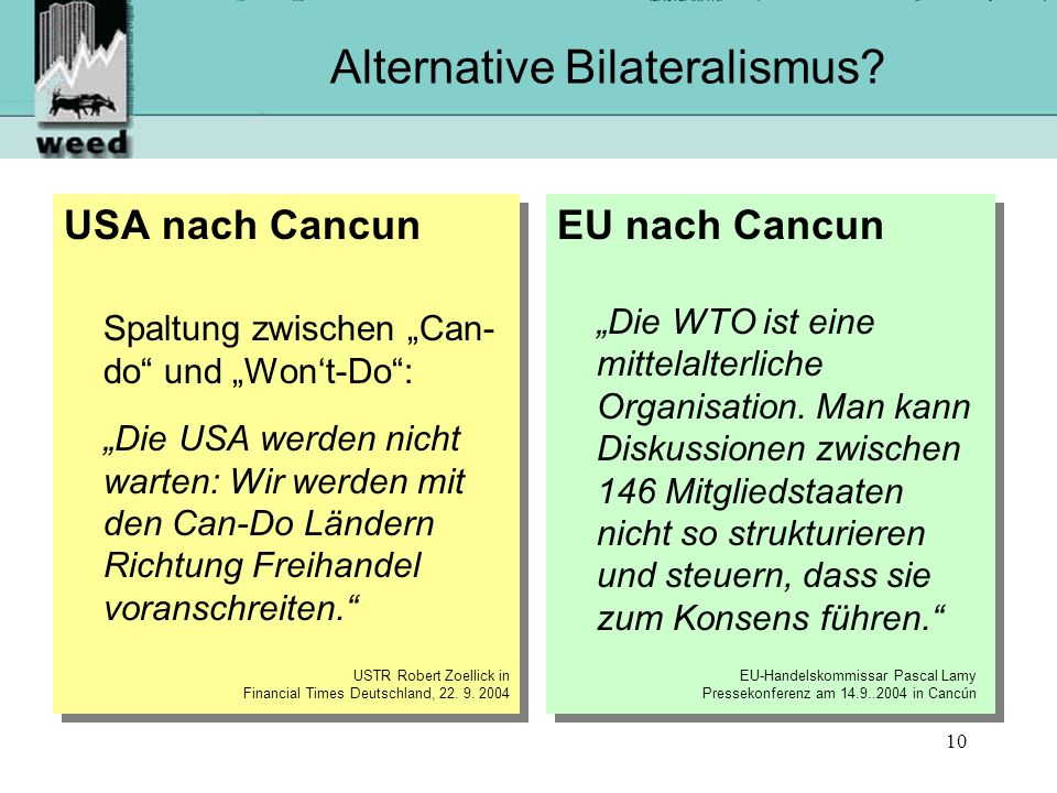 Alternative Bilateralismus