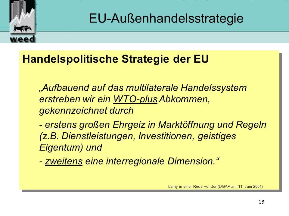 EU-Außenhandelsstrategie