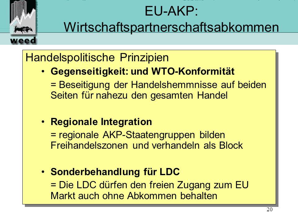 EU-AKP: Wirtschaftspartnerschaftsabkommen
