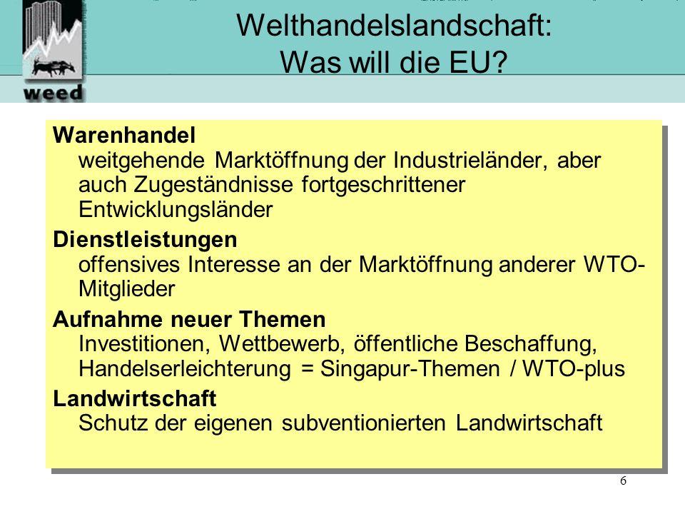 Welthandelslandschaft: Was will die EU
