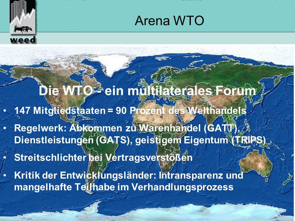Die WTO - ein multilaterales Forum
