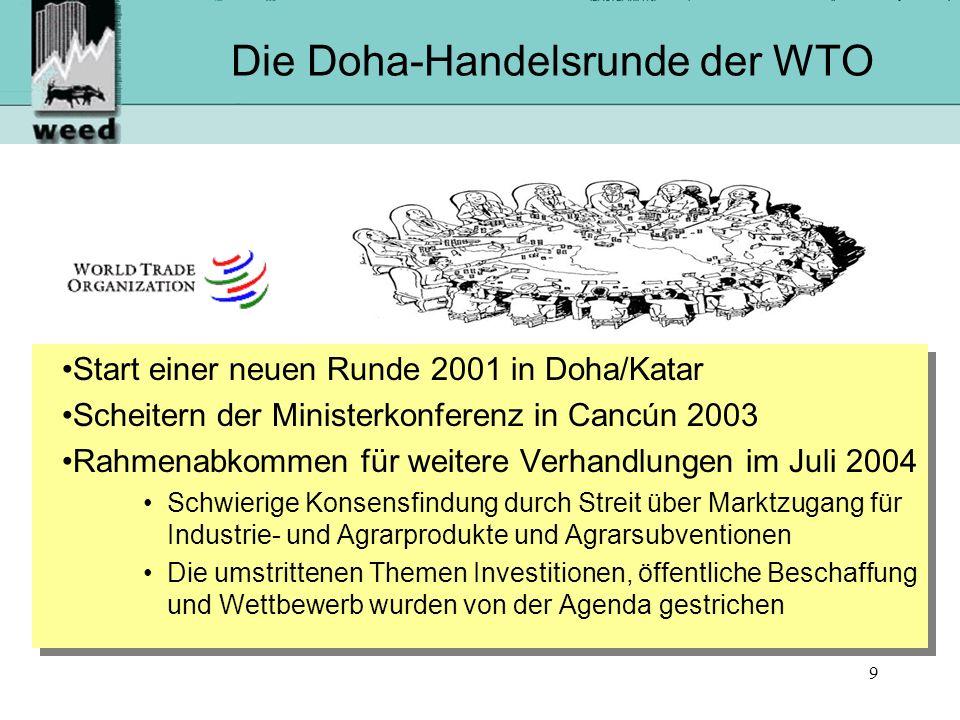 Die Doha-Handelsrunde der WTO