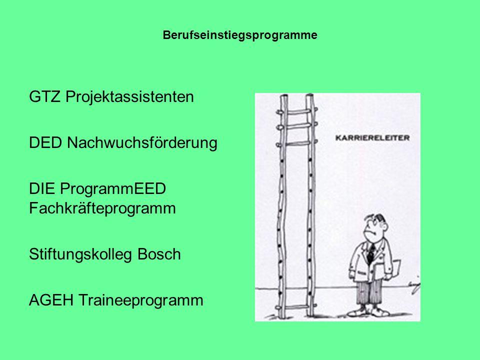 Berufseinstiegsprogramme