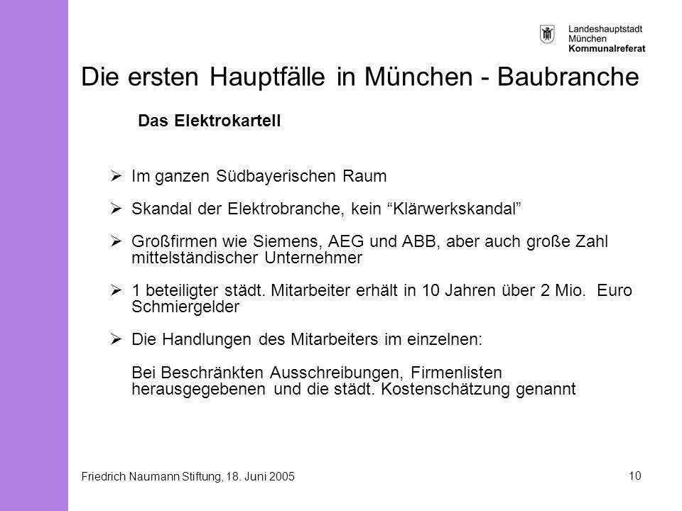 Die ersten Hauptfälle in München - Baubranche
