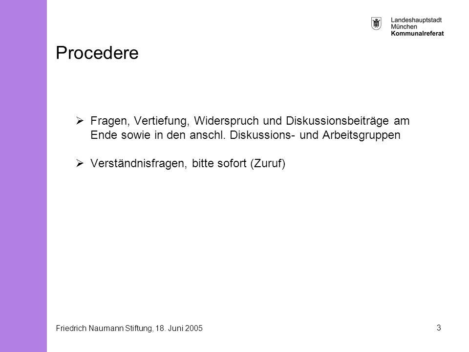 ProcedereFragen, Vertiefung, Widerspruch und Diskussionsbeiträge am Ende sowie in den anschl. Diskussions- und Arbeitsgruppen.