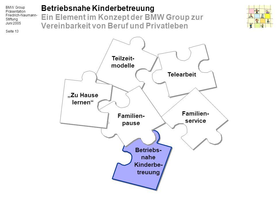 Betriebs- nahe Kinderbe- treuung