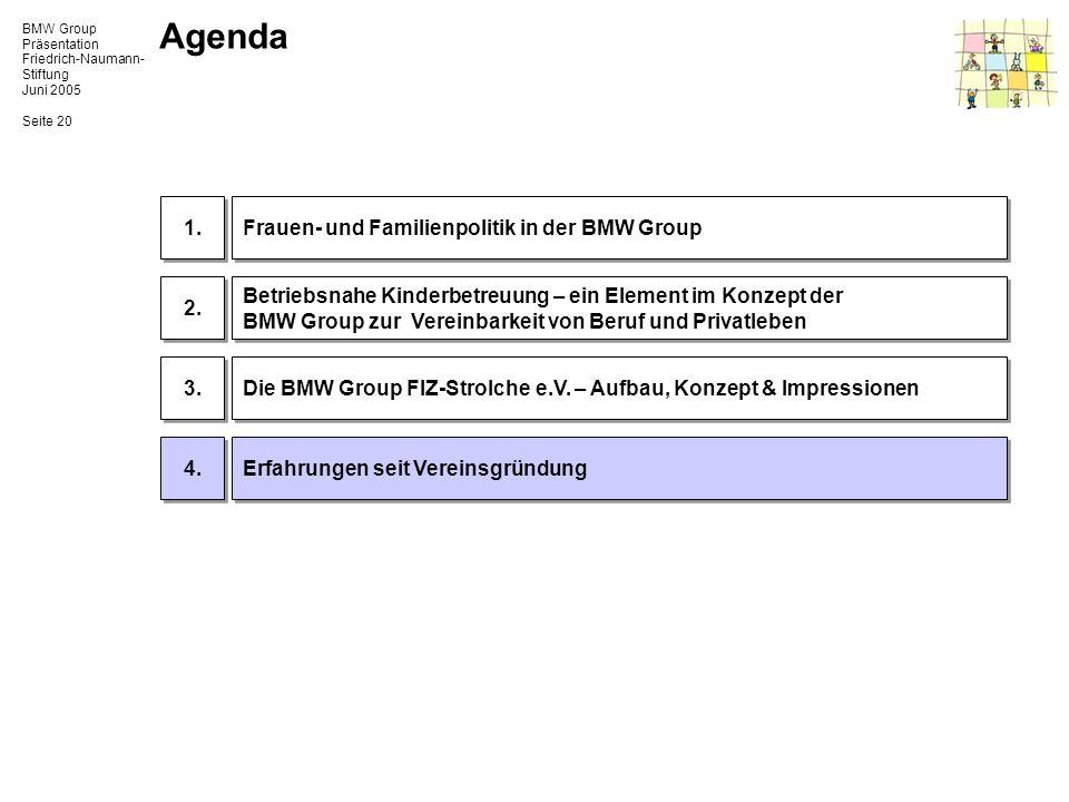 Agenda 1. Frauen- und Familienpolitik in der BMW Group 2.