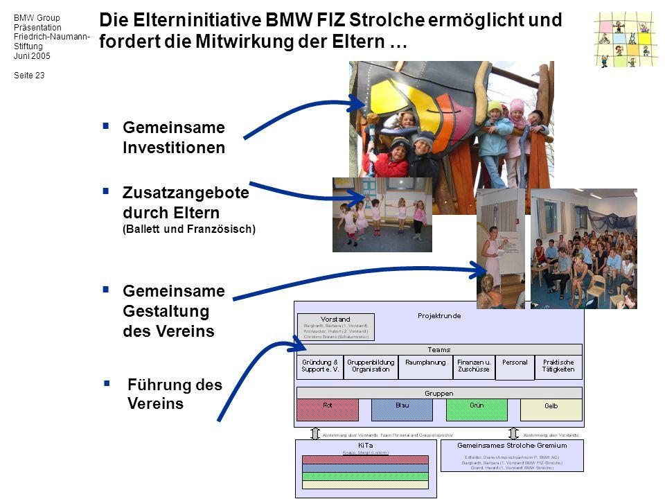 Die Elterninitiative BMW FIZ Strolche ermöglicht und fordert die Mitwirkung der Eltern …