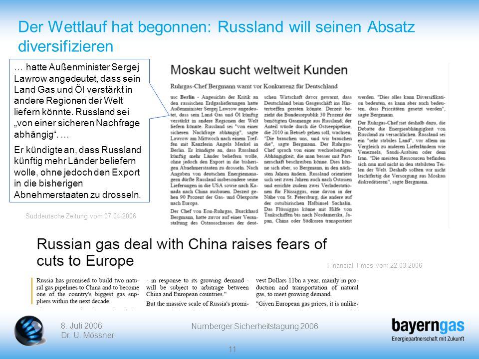 Der Wettlauf hat begonnen: Russland will seinen Absatz diversifizieren