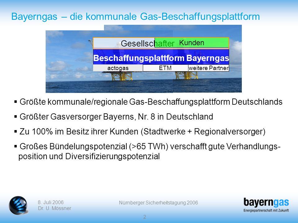 Bayerngas – die kommunale Gas-Beschaffungsplattform