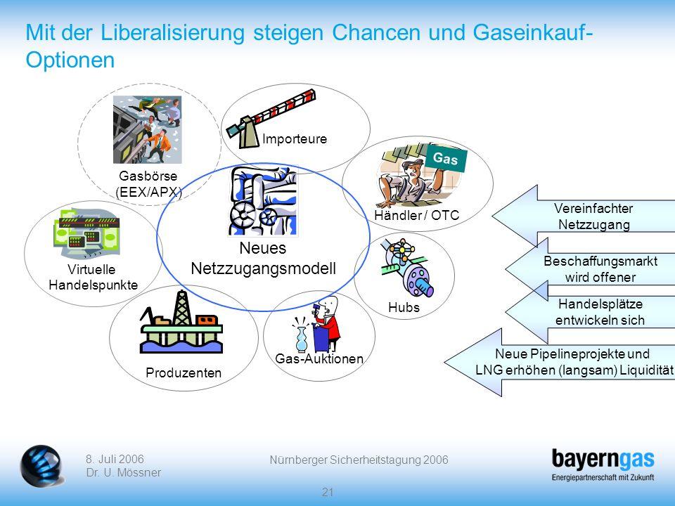 Mit der Liberalisierung steigen Chancen und Gaseinkauf-Optionen