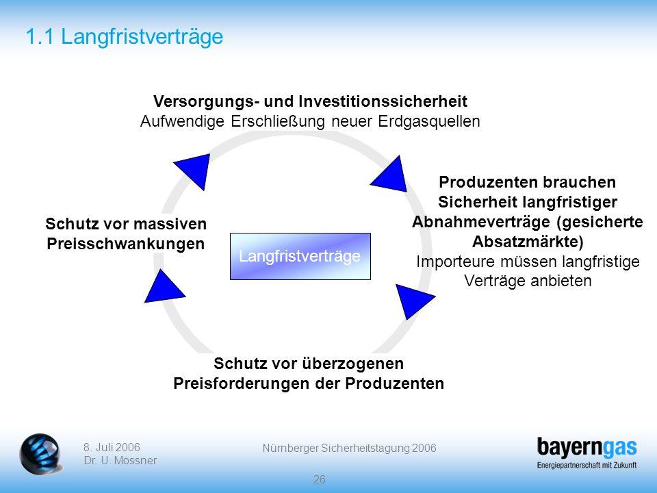 1.1 Langfristverträge Versorgungs- und Investitionssicherheit