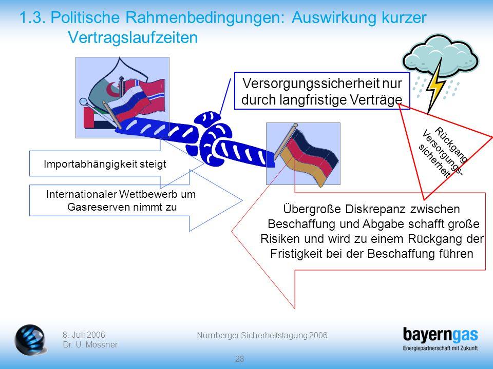 1. 3. Politische Rahmenbedingungen: Auswirkung kurzer