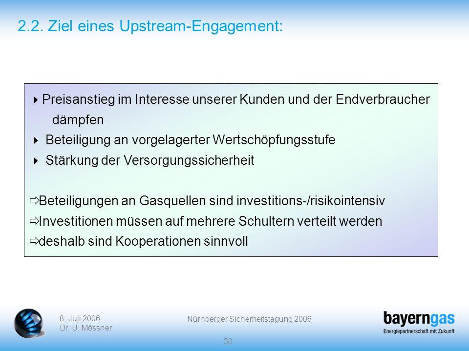 2.2. Ziel eines Upstream-Engagement: