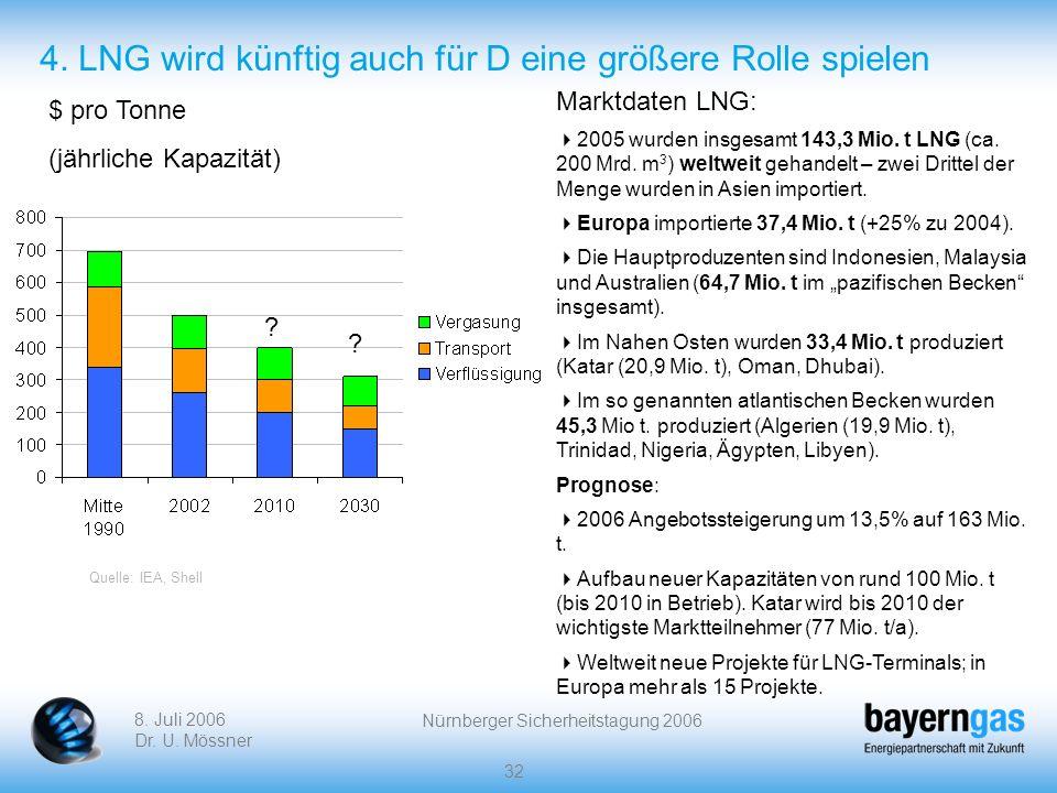 4. LNG wird künftig auch für D eine größere Rolle spielen