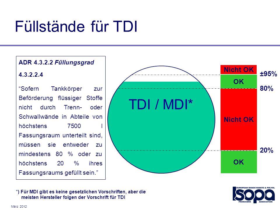 Füllstände für TDI TDI / MDI* Nicht OK ±95% OK 80% Nicht OK 20% OK