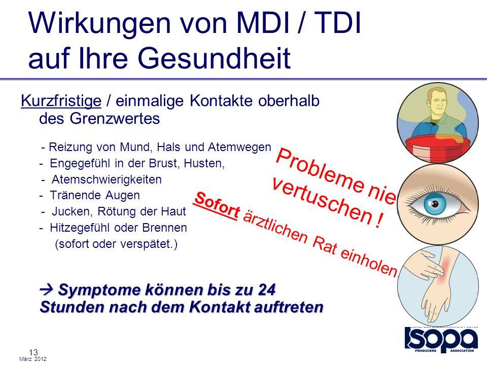 Wirkungen von MDI / TDI auf Ihre Gesundheit