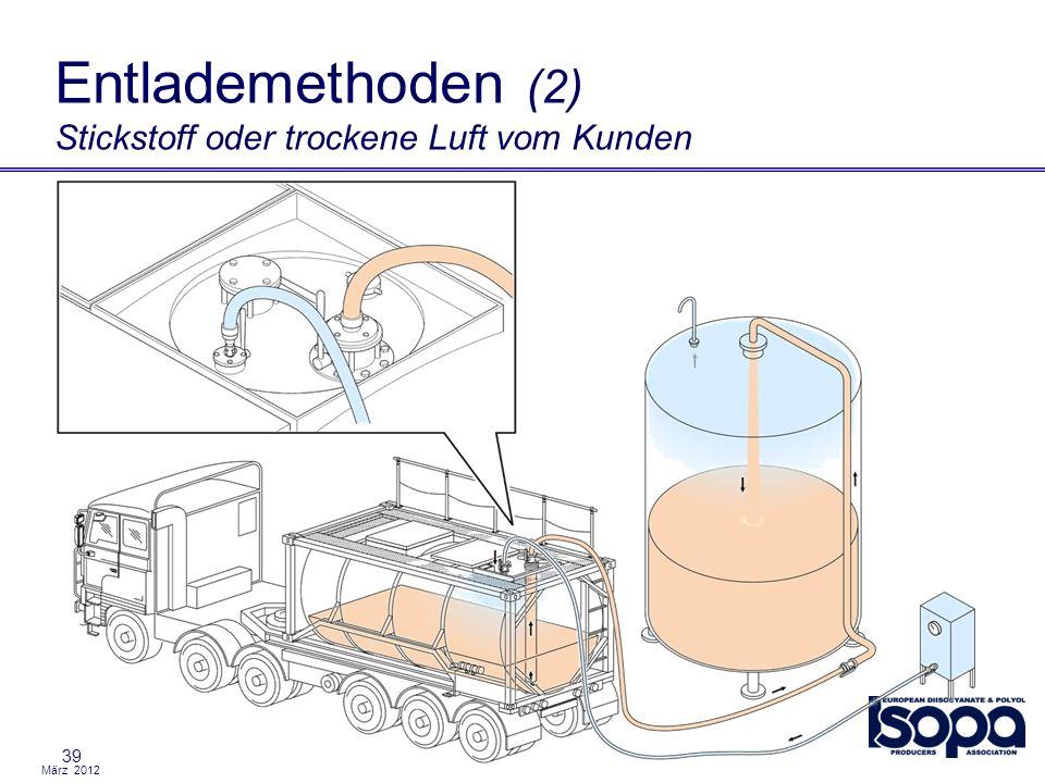 Entlademethoden (2) Stickstoff oder trockene Luft vom Kunden