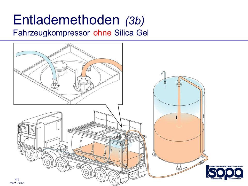 Entlademethoden (3b) Fahrzeugkompressor ohne Silica Gel