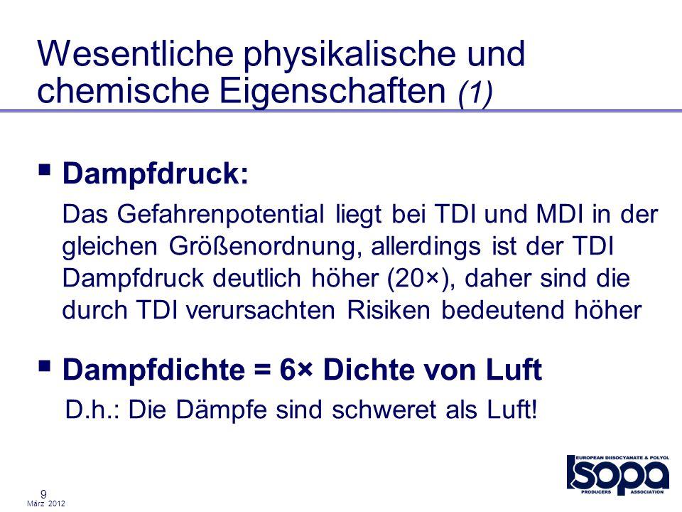 Wesentliche physikalische und chemische Eigenschaften (1)