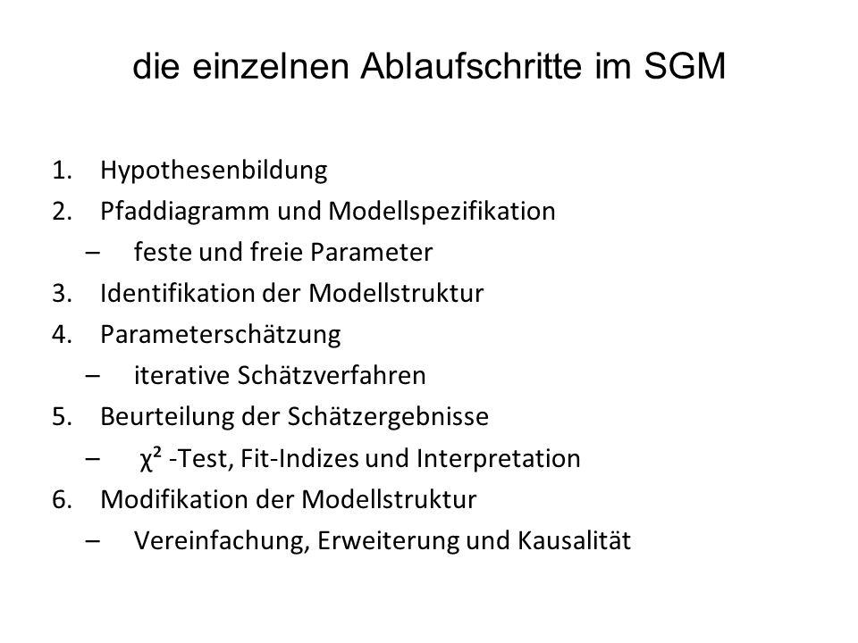 die einzelnen Ablaufschritte im SGM
