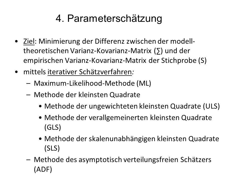 4. Parameterschätzung