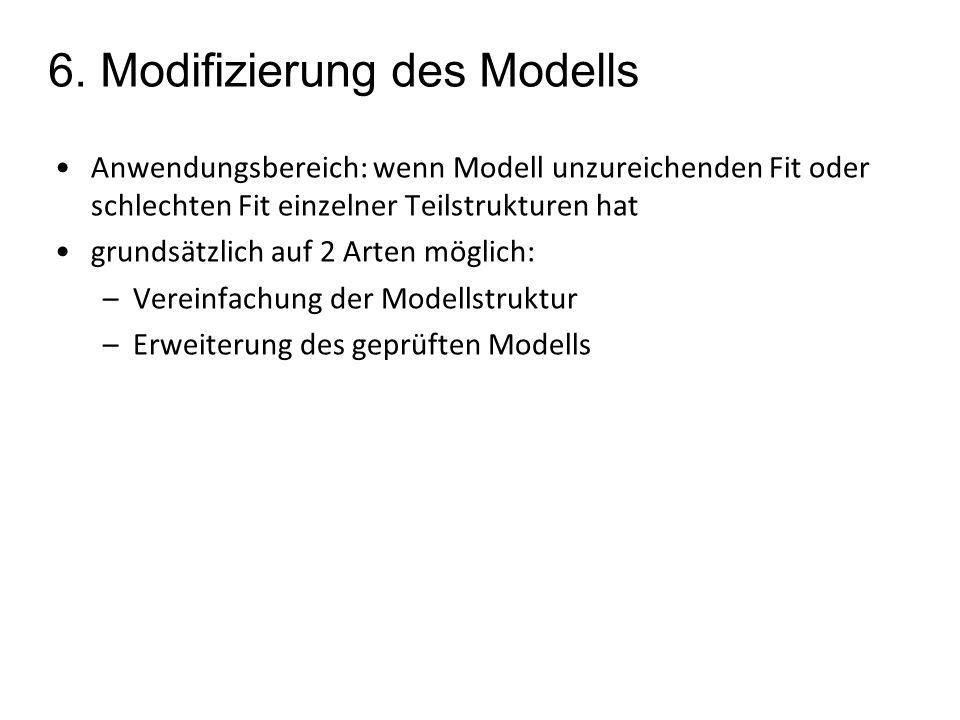 6. Modifizierung des Modells