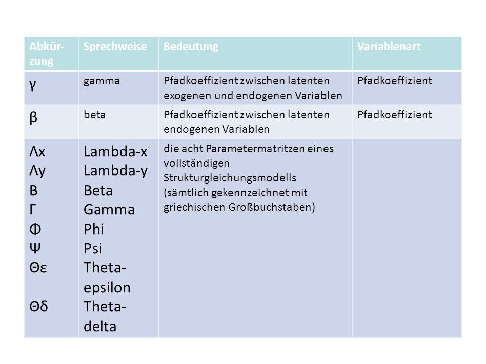 γ β Λx Λy Β Γ Φ Ψ Θε Θδ Lambda-x Lambda-y Beta Gamma Phi Psi