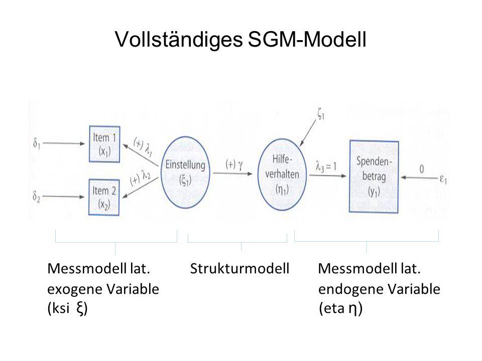 Vollständiges SGM-Modell
