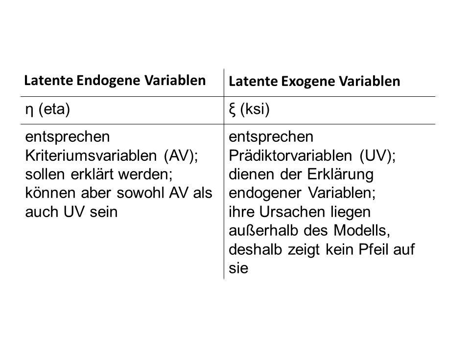 Latente Endogene Variablen