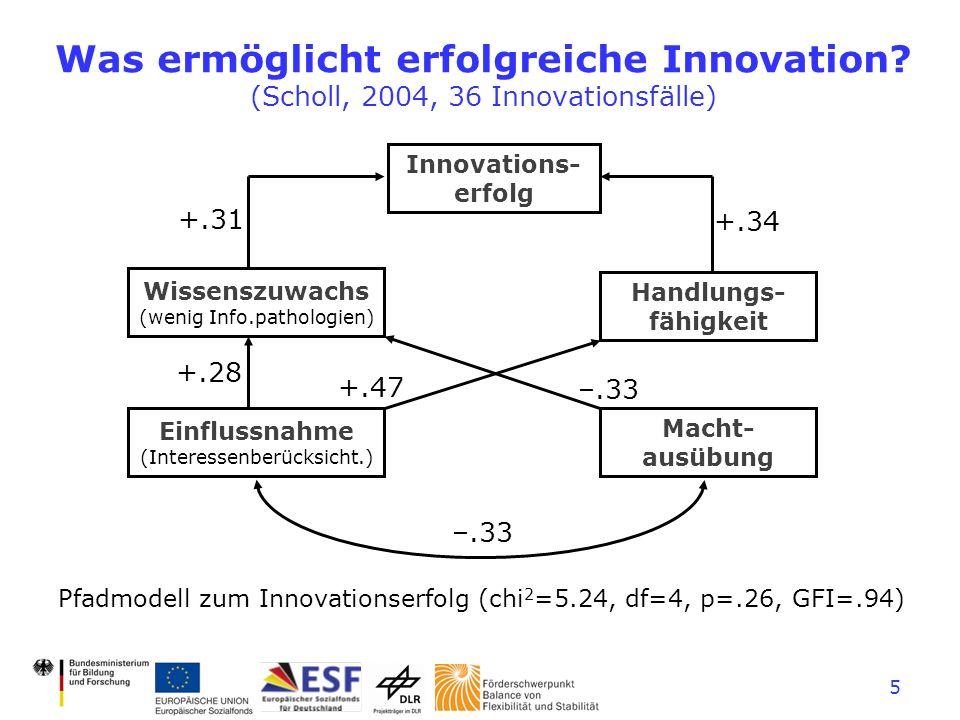 Was ermöglicht erfolgreiche Innovation