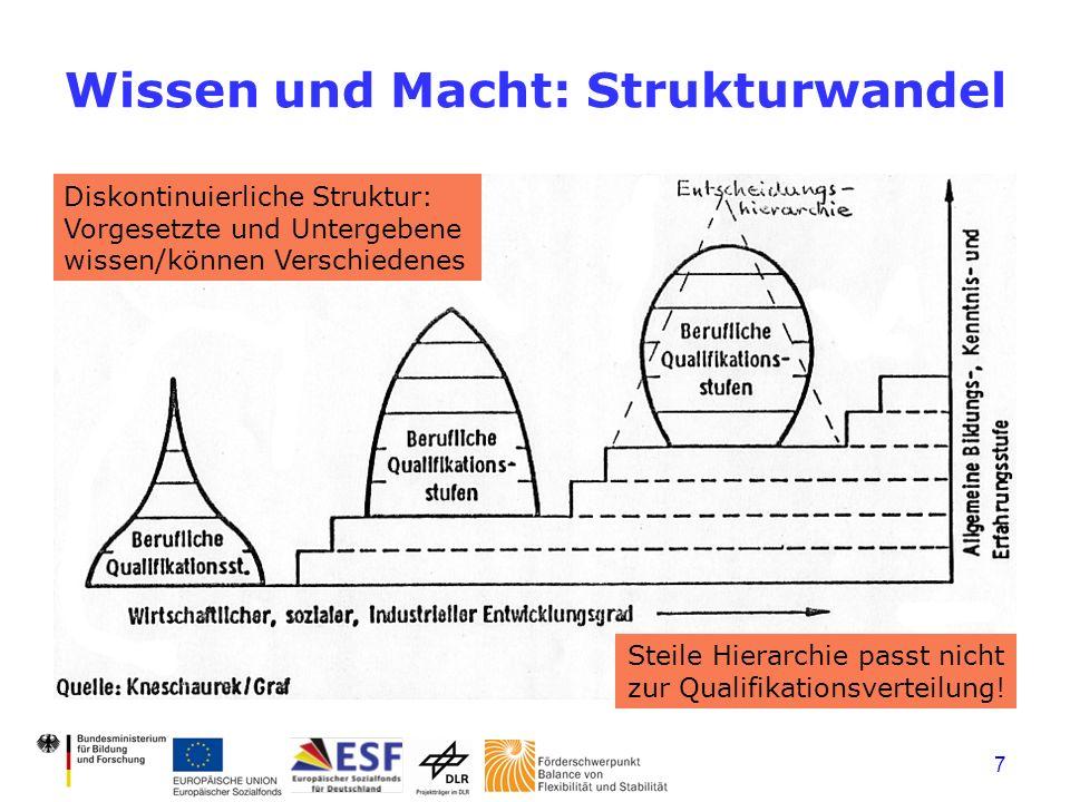 Wissen und Macht: Strukturwandel