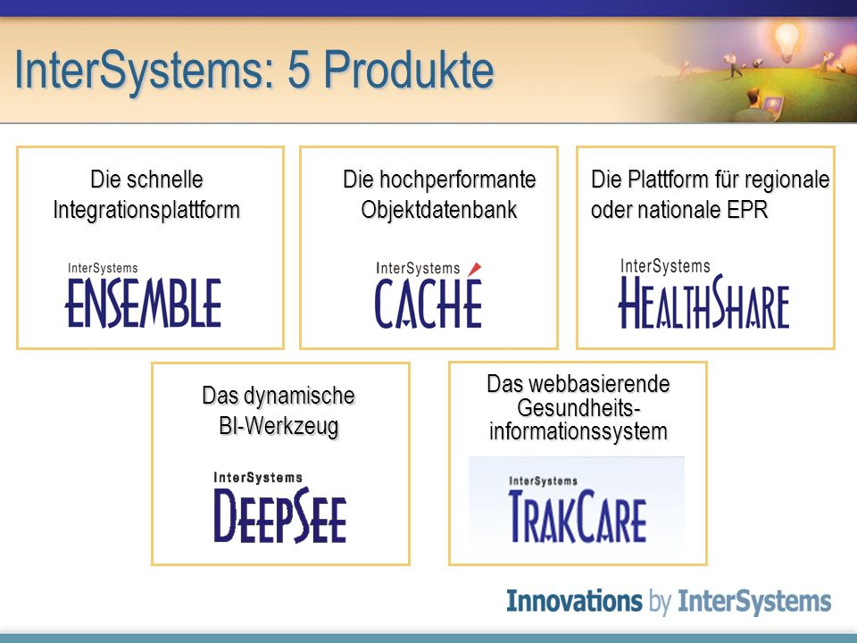 InterSystems: 5 Produkte