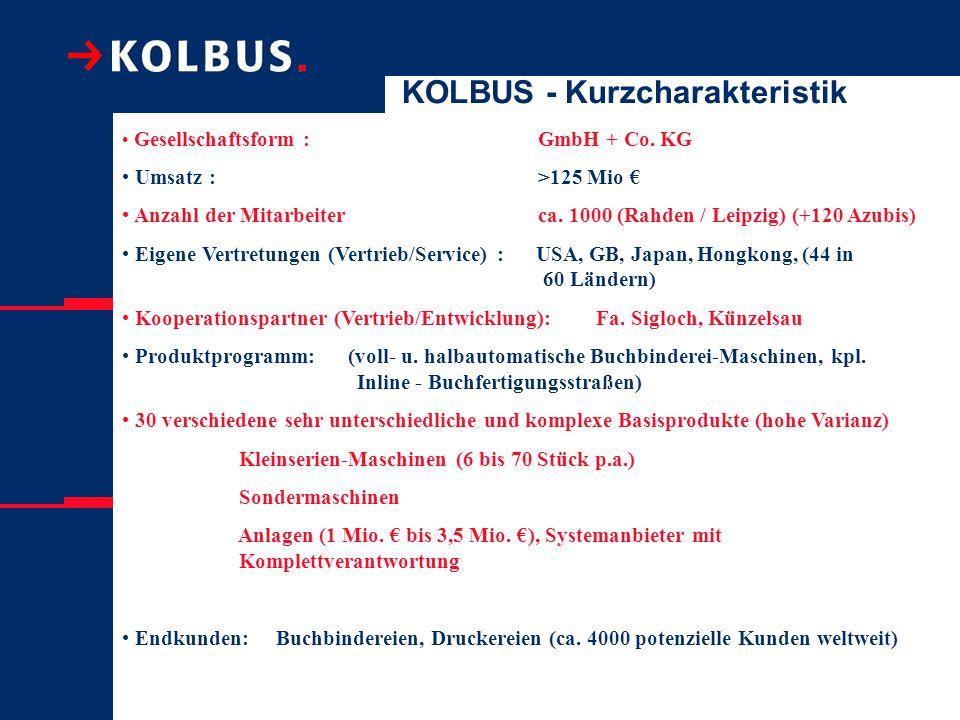 KOLBUS - Kurzcharakteristik