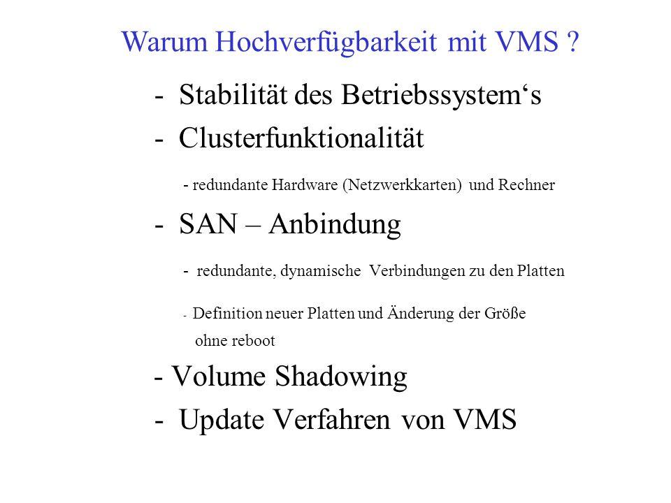 Warum Hochverfügbarkeit mit VMS