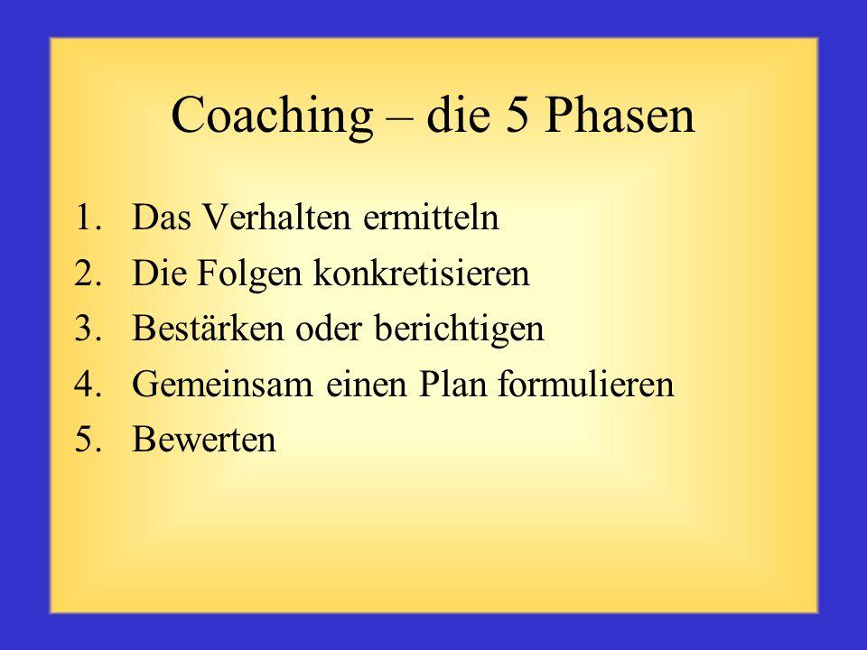 Coaching – die 5 Phasen Das Verhalten ermitteln