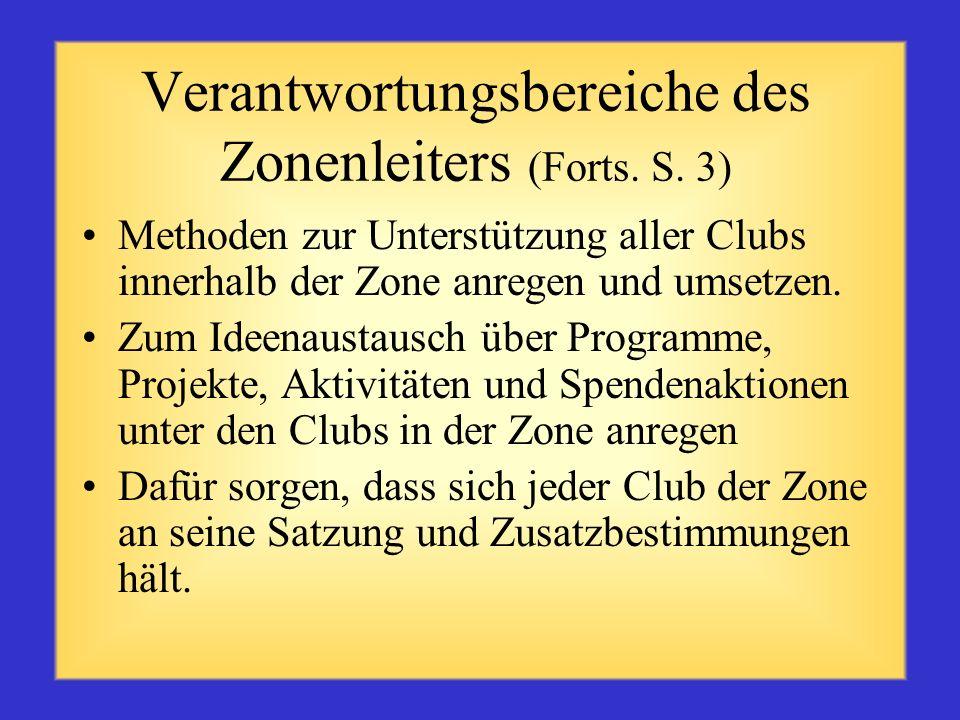 Verantwortungsbereiche des Zonenleiters (Forts. S. 3)