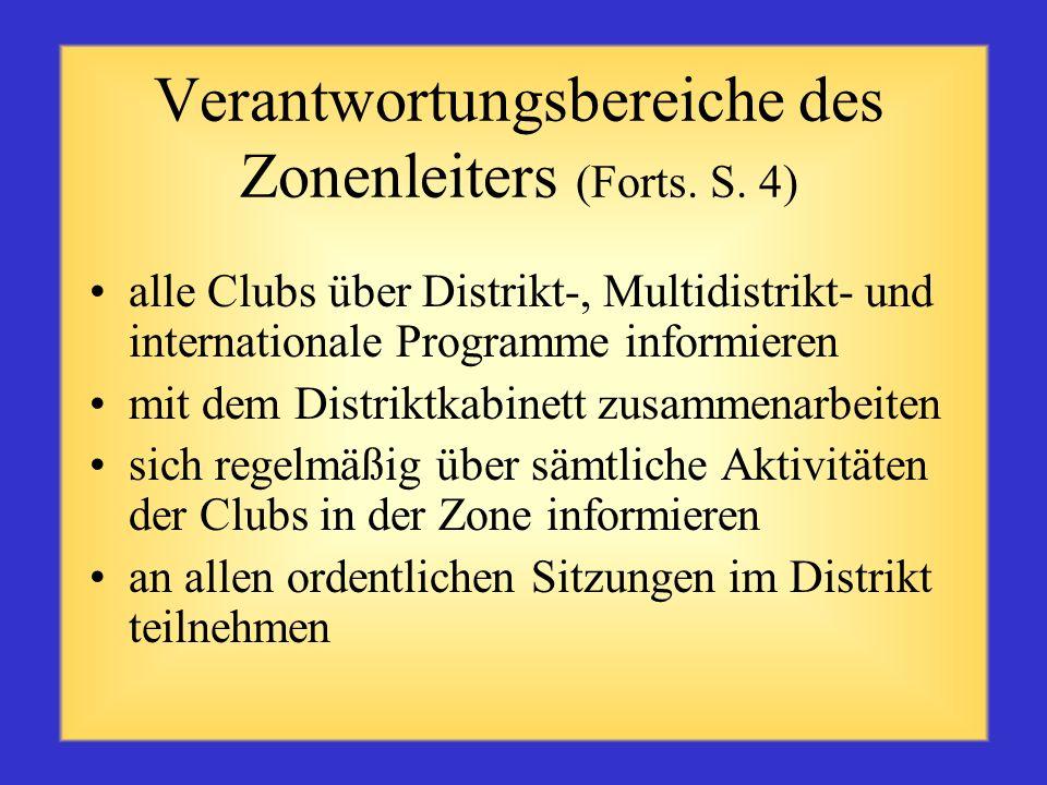 Verantwortungsbereiche des Zonenleiters (Forts. S. 4)