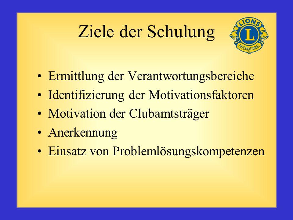 Ziele der Schulung Ermittlung der Verantwortungsbereiche