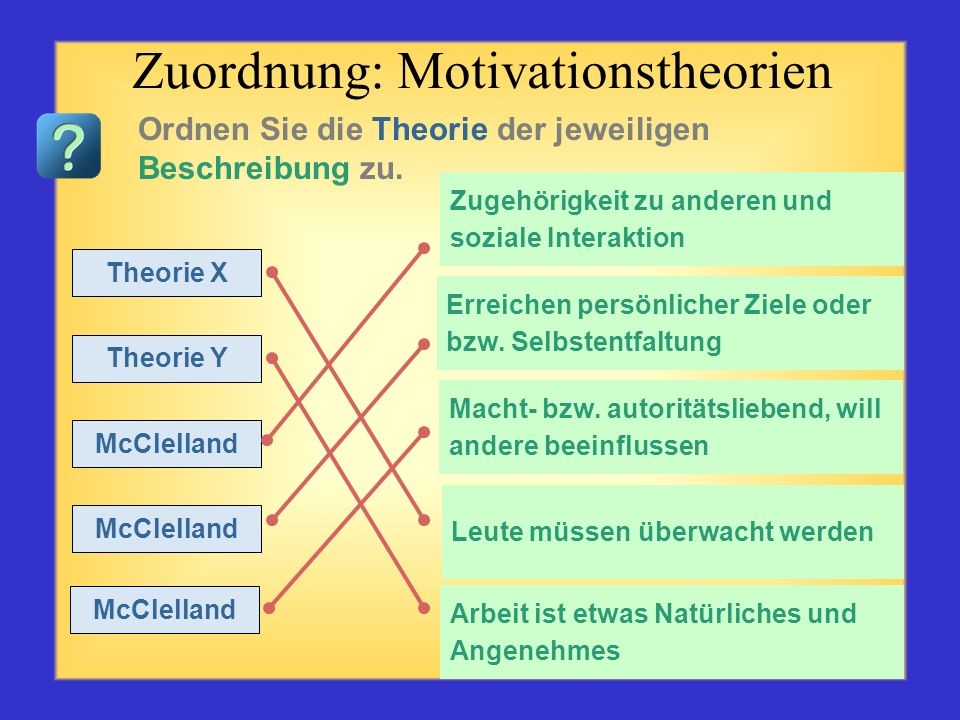 Zuordnung: Motivationstheorien
