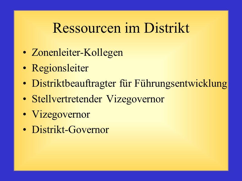 Ressourcen im Distrikt