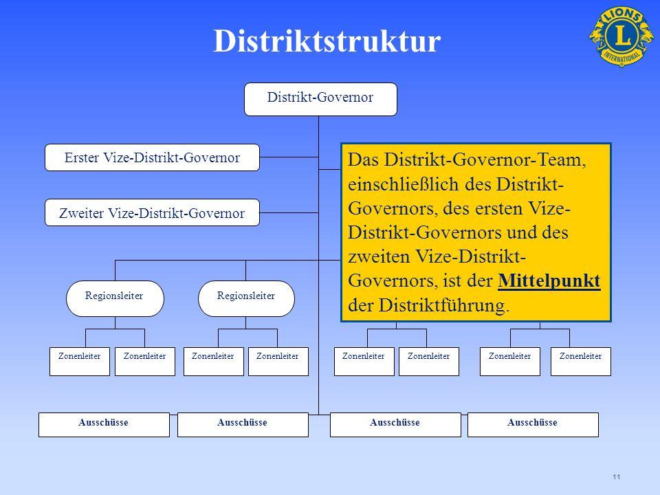 Distriktstruktur Distrikt-Governor. Erster Vize-Distrikt-Governor.