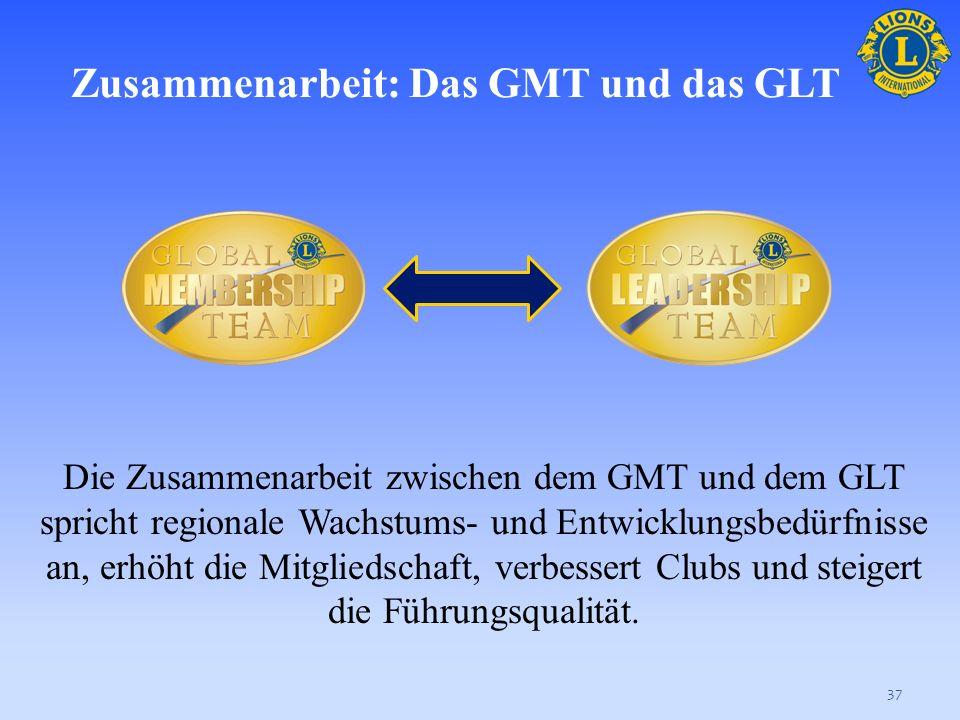 Zusammenarbeit: Das GMT und das GLT