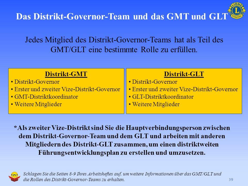 Das Distrikt-Governor-Team und das GMT und GLT