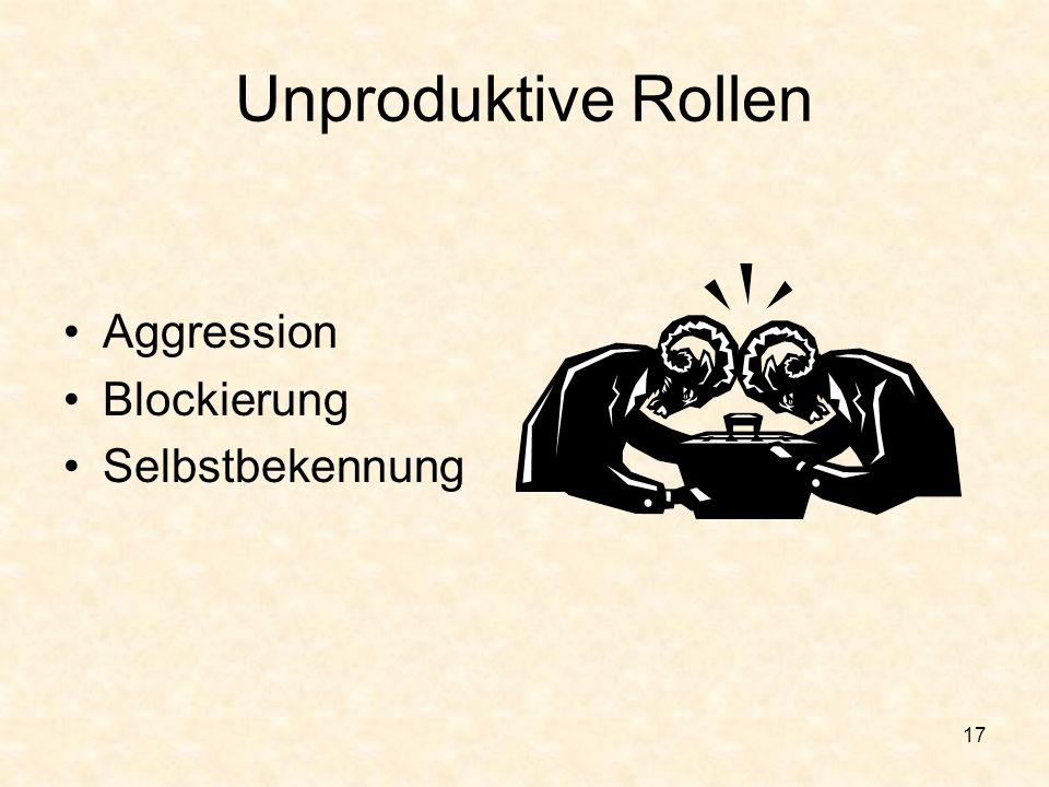 Unproduktive Rollen Aggression Blockierung Selbstbekennung